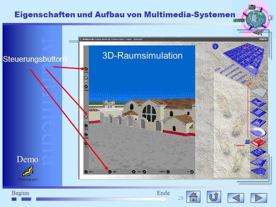 Multimedia BeginnEnde Eigenschaften und Aufbau von Multimedia-Systemen 28 3D-Raumsimulation Steuerungsbuttons Demo