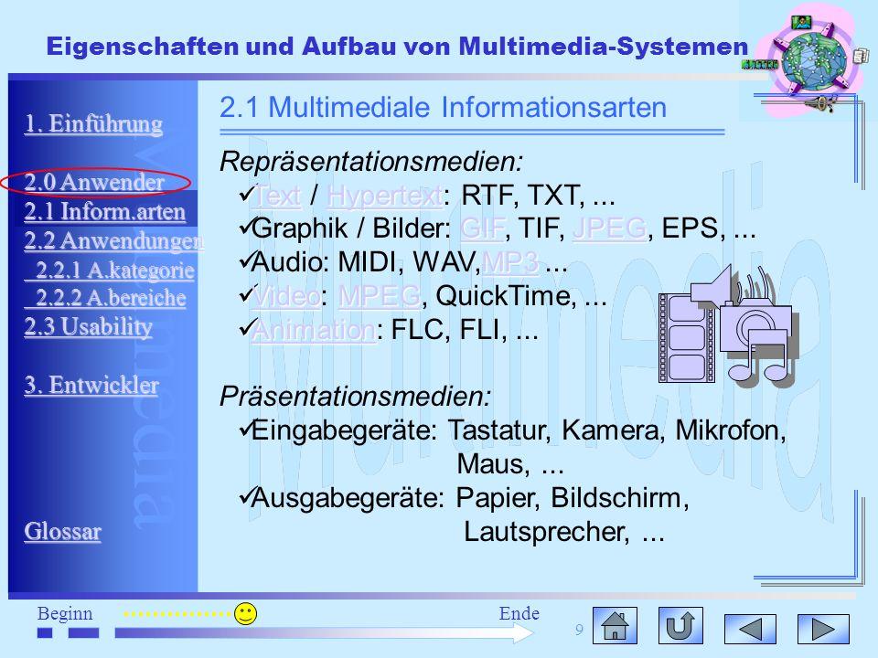 Multimedia BeginnEnde Eigenschaften und Aufbau von Multimedia-Systemen 9 1. Einführung 1. Einführung 2.0 Anwender 2.0 Anwender 2.1 Inform.arten 2.1 In