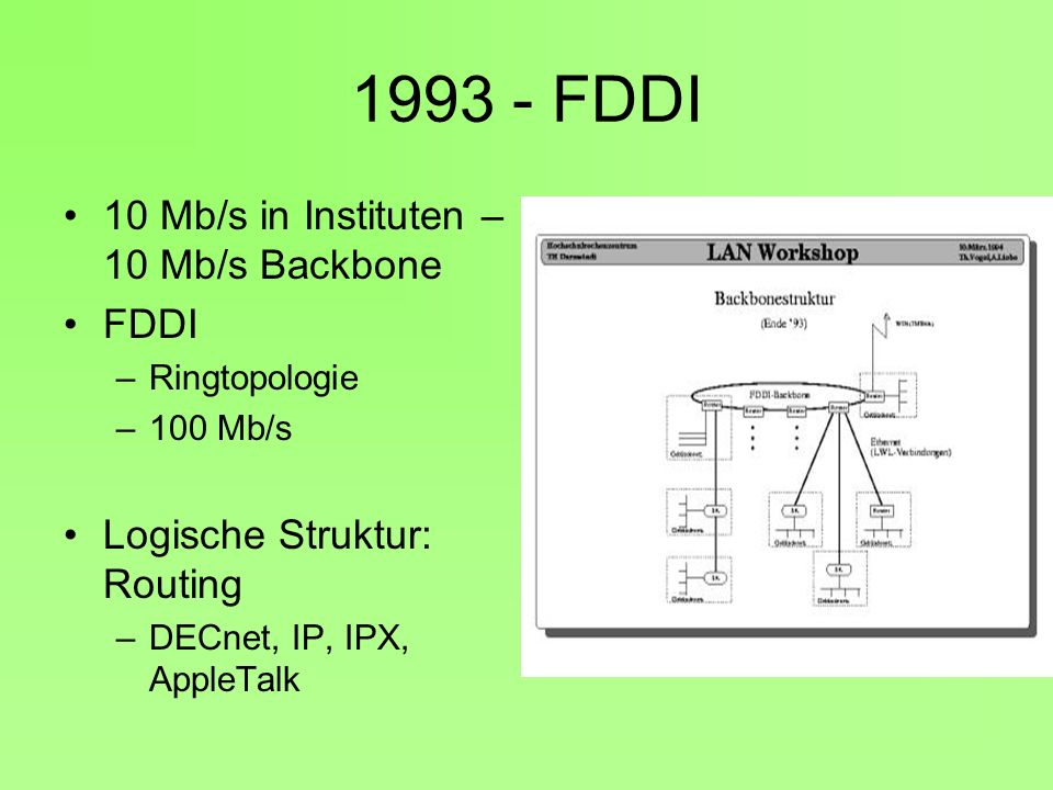 1993 - FDDI 10 Mb/s in Instituten – 10 Mb/s Backbone FDDI –Ringtopologie –100 Mb/s Logische Struktur: Routing –DECnet, IP, IPX, AppleTalk
