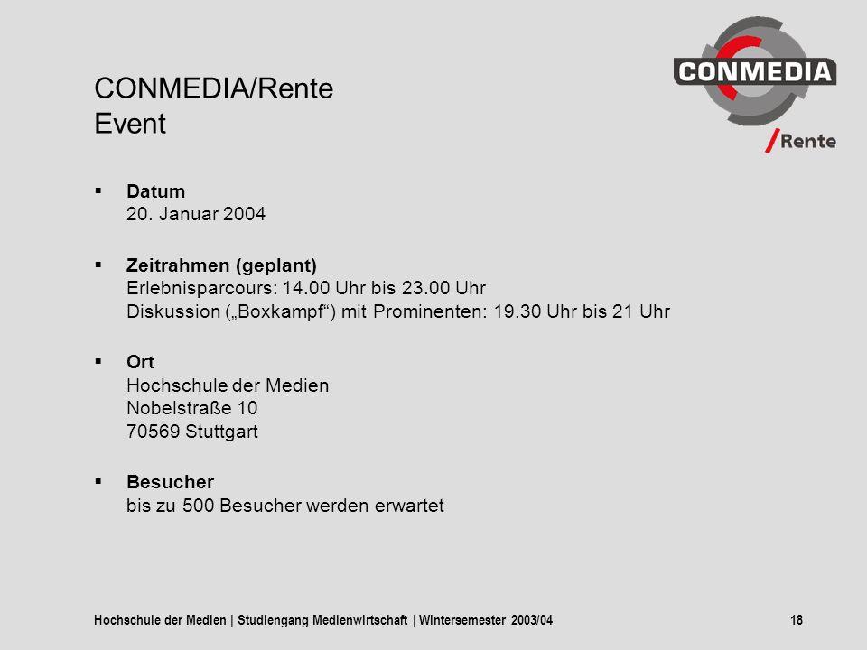 Hochschule der Medien | Studiengang Medienwirtschaft | Wintersemester 2003/0418 CONMEDIA/Rente Event Datum 20.