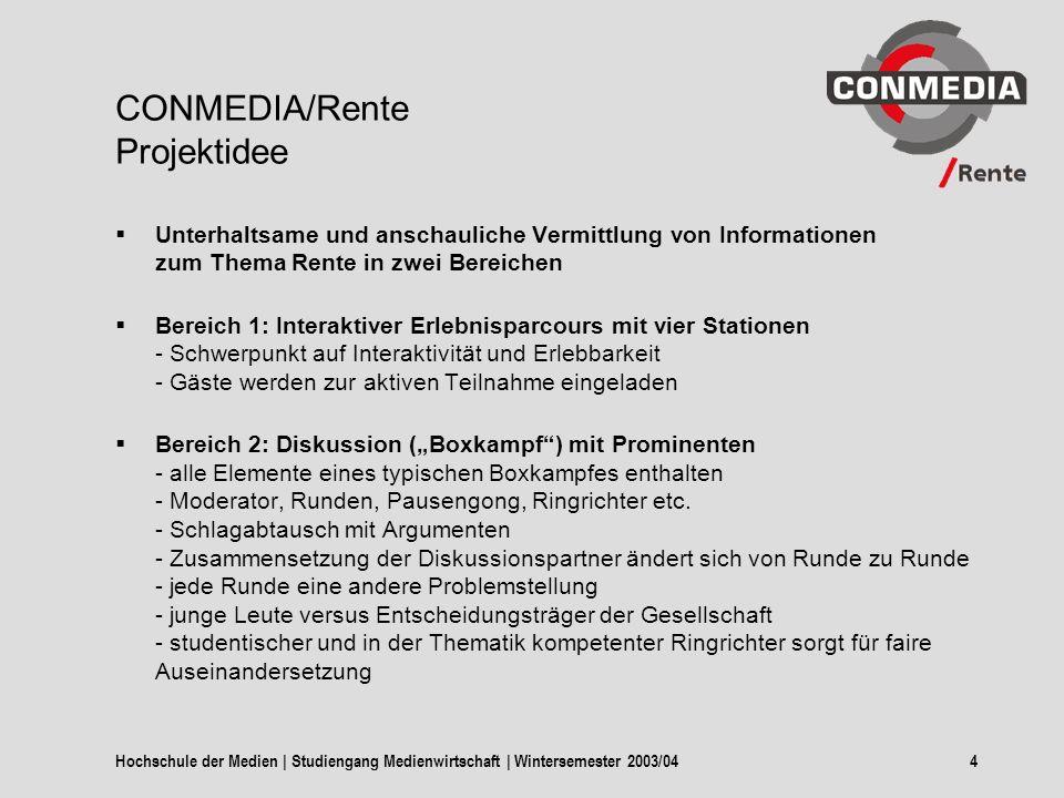 Hochschule der Medien | Studiengang Medienwirtschaft | Wintersemester 2003/0415 CONMEDIA/Rente Event-Raum 4 - Tipps