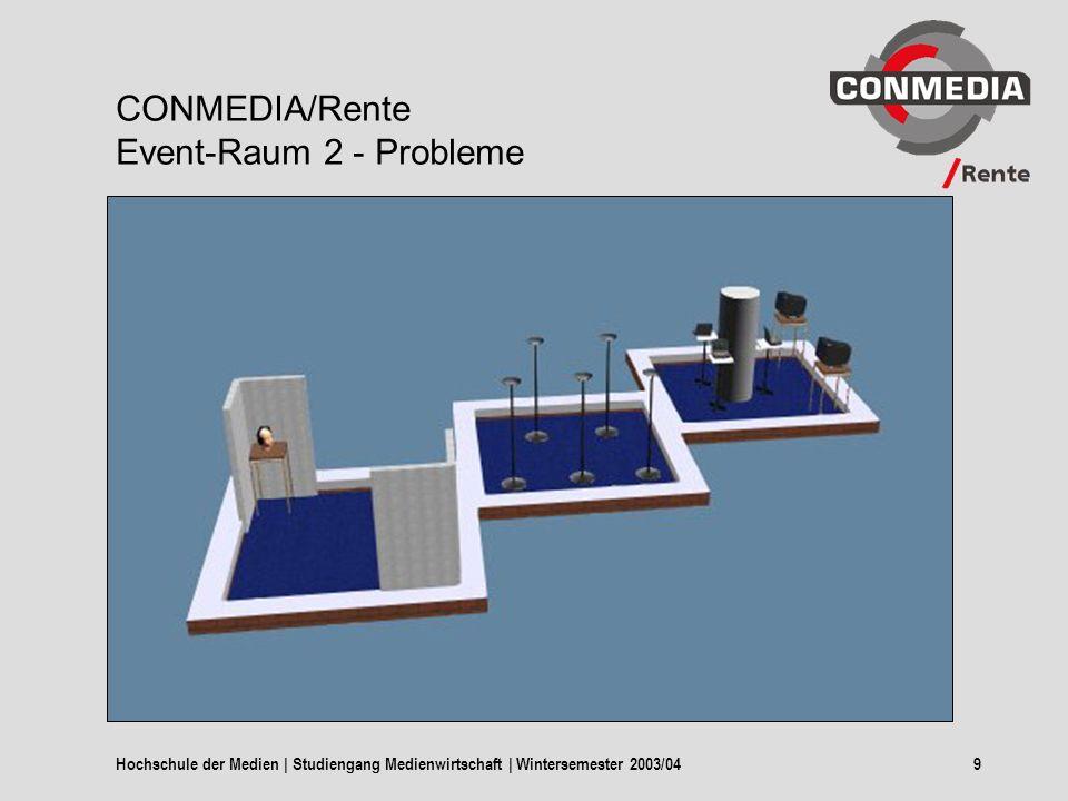 Hochschule der Medien | Studiengang Medienwirtschaft | Wintersemester 2003/049 CONMEDIA/Rente Event-Raum 2 - Probleme