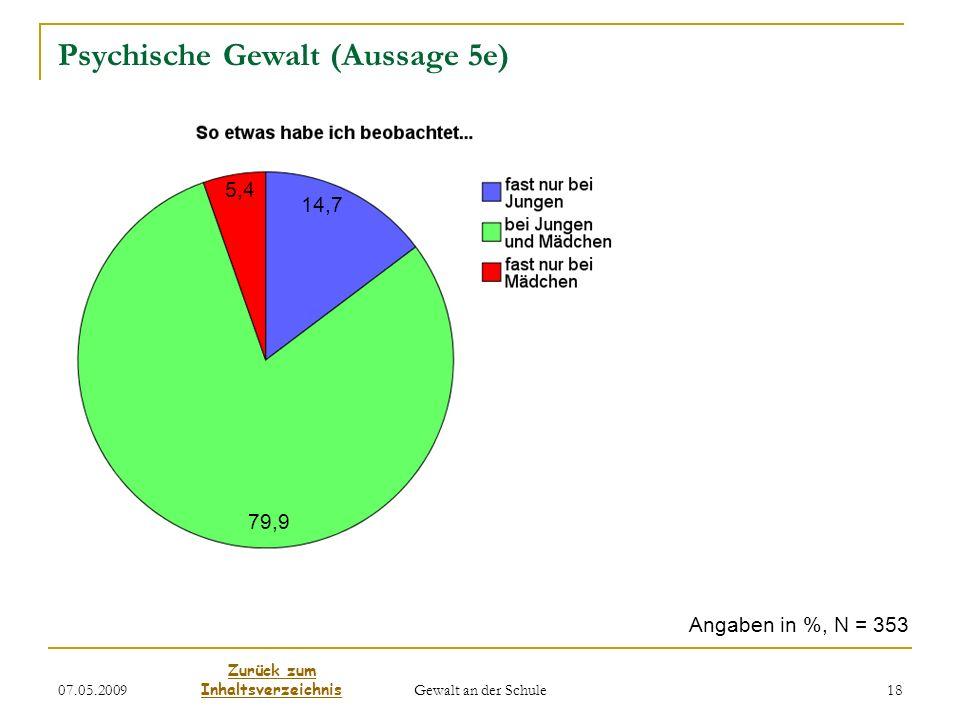 07.05.2009 Gewalt an der Schule 18 Psychische Gewalt (Aussage 5e) Angaben in %, N = 353 79,9 14,7 5,4 Zurück zum Inhaltsverzeichnis