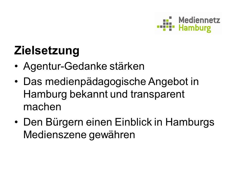 Zielsetzung Agentur-Gedanke stärken Das medienpädagogische Angebot in Hamburg bekannt und transparent machen Den Bürgern einen Einblick in Hamburgs Me