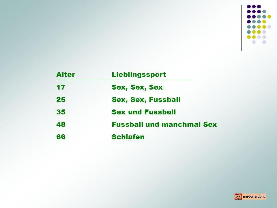 AlterLieblingssport 17 Sex, Sex, Sex 25Sex, Sex, Fussball 35Sex und Fussball 48Fussball und manchmal Sex 66Schlafen