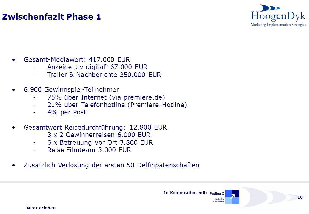 Meer erleben - 10 - In Kooperation mit: Zwischenfazit Phase 1 Gesamt-Mediawert: 417.000 EUR -Anzeige tv digital 67.000 EUR -Trailer & Nachberichte 350.000 EUR 6.900 Gewinnspiel-Teilnehmer -75% über Internet (via premiere.de) -21% über Telefonhotline (Premiere-Hotline) -4% per Post Gesamtwert Reisedurchführung: 12.800 EUR -3 x 2 Gewinnerreisen 6.000 EUR -6 x Betreuung vor Ort 3.800 EUR -Reise Filmteam 3.000 EUR Zusätzlich Verlosung der ersten 50 Delfinpatenschaften