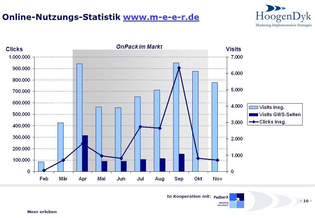 Meer erleben - 16 - In Kooperation mit: Online-Nutzungs-Statistik www.m-e-e-r.dewww.m-e-e-r.de ClicksVisits OnPack im Markt