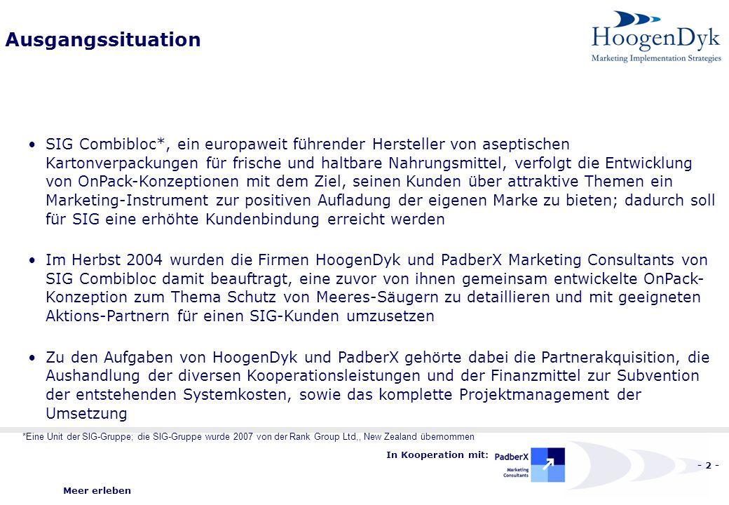 Meer erleben - 13 - In Kooperation mit: Integration in POS-Flyer für famila-Märkte Juni 2005 Flyer durch Refresco erstellt Mehrere famila- Vertriebsschienen in Deutschland Insgesamt über 100 Standorte bundesweit