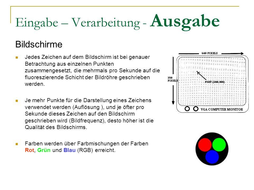 Eingabe – Verarbeitung - Ausgabe Bildschirme Jedes Zeichen auf dem Bildschirm ist bei genauer Betrachtung aus einzelnen Punkten zusammengesetzt, die mehrmals pro Sekunde auf die fluoreszierende Schicht der Bildröhre geschrieben werden.