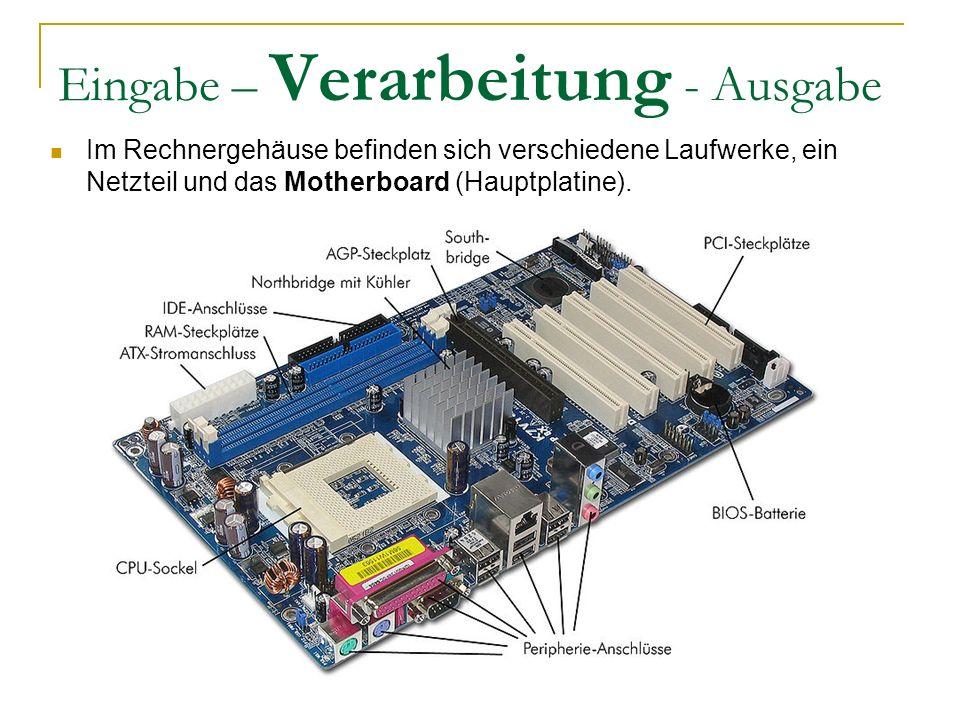Eingabe – Verarbeitung - Ausgabe Im Rechnergehäuse befinden sich verschiedene Laufwerke, ein Netzteil und das Motherboard (Hauptplatine).