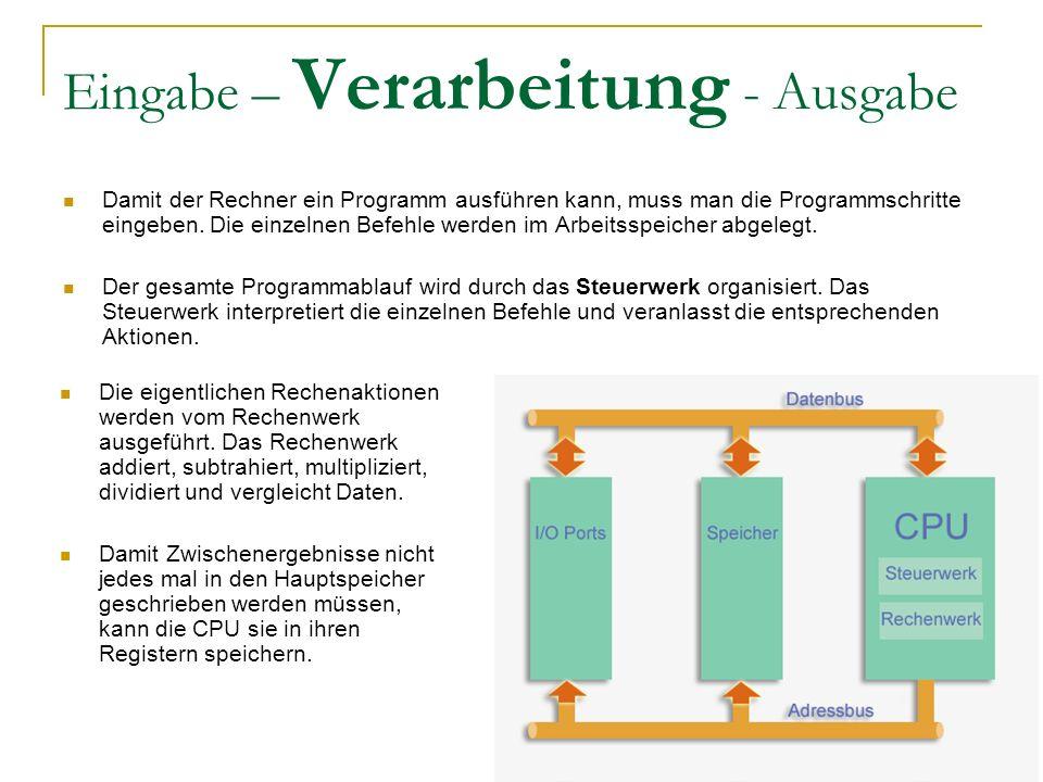 Eingabe – Verarbeitung - Ausgabe Damit der Rechner ein Programm ausführen kann, muss man die Programmschritte eingeben.