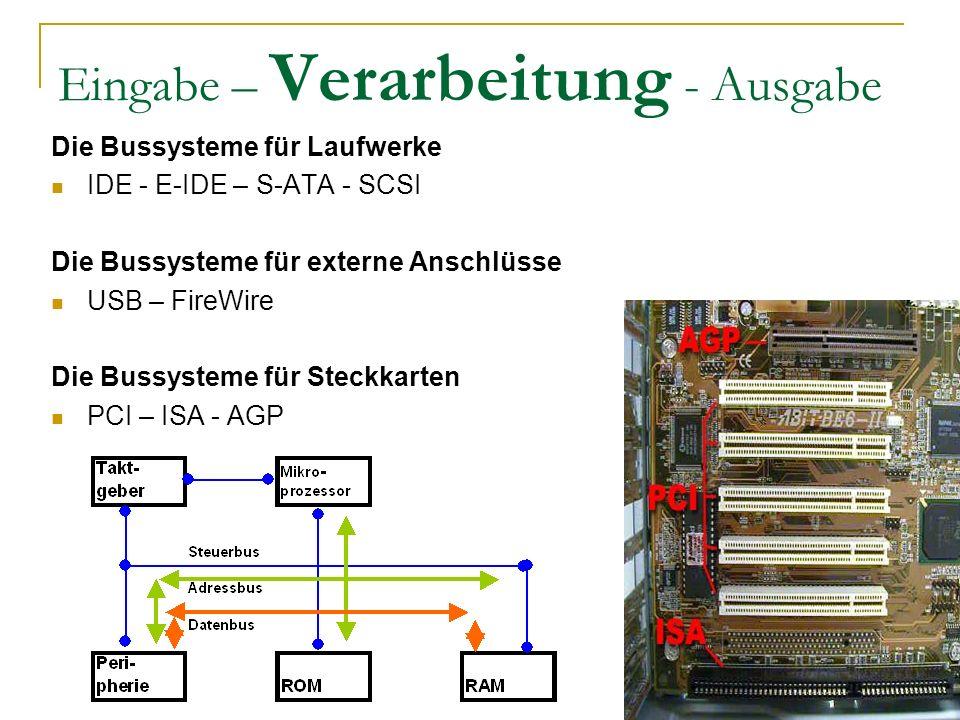 Eingabe – Verarbeitung - Ausgabe Die Bussysteme für Laufwerke IDE - E-IDE – S-ATA - SCSI Die Bussysteme für externe Anschlüsse USB – FireWire Die Bussysteme für Steckkarten PCI – ISA - AGP