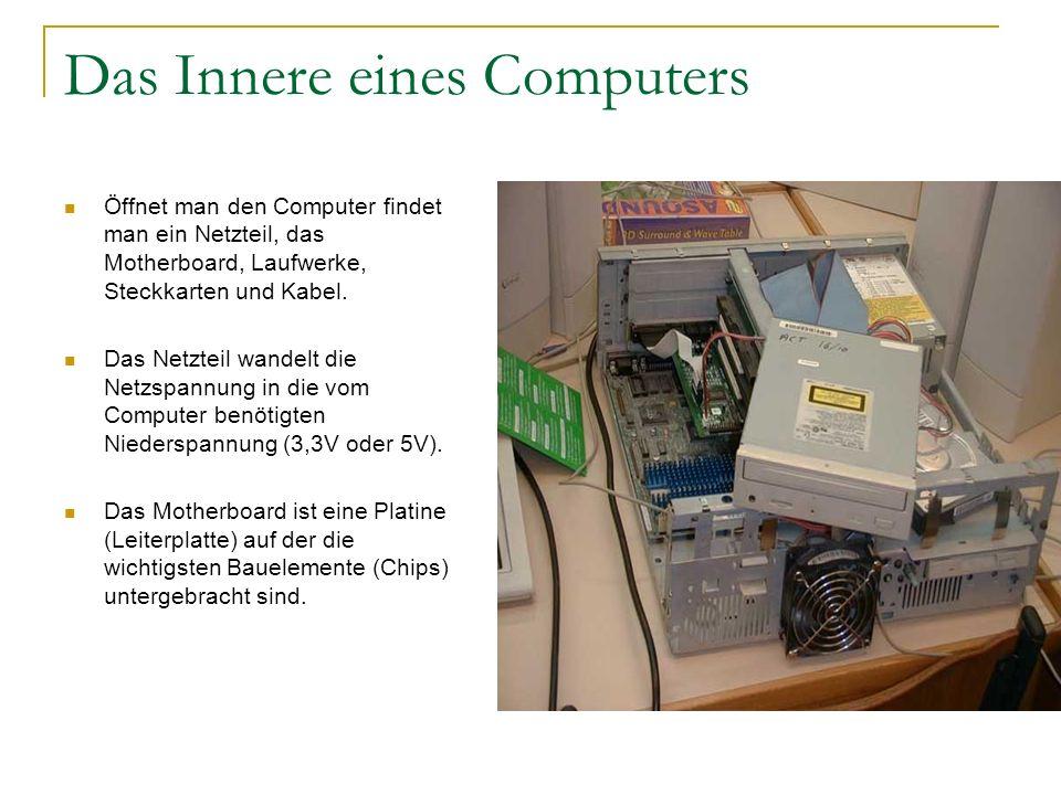 Das Innere eines Computers Netzteil Arbeitsspeicher Prozessor (+ Lüfter) Mainboard Laufwerke (CD/DVD) Festplatten Steckkarten (Grafikkarte, Soundkarte etc.)