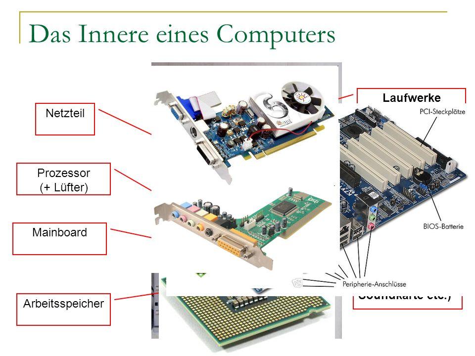 Eingabe – Verarbeitung - Ausgabe Bildschirme CRT-Bildschirme (Cathode Ray Tube - Kathodenstrahlröhre) funktionieren nach dem Prinzip der Fernsehröhre: Ein Elektronenstrahl lässt Bildpunkte (Pixel) auf eine speziell beschichtete Scheibe aufleuchten.