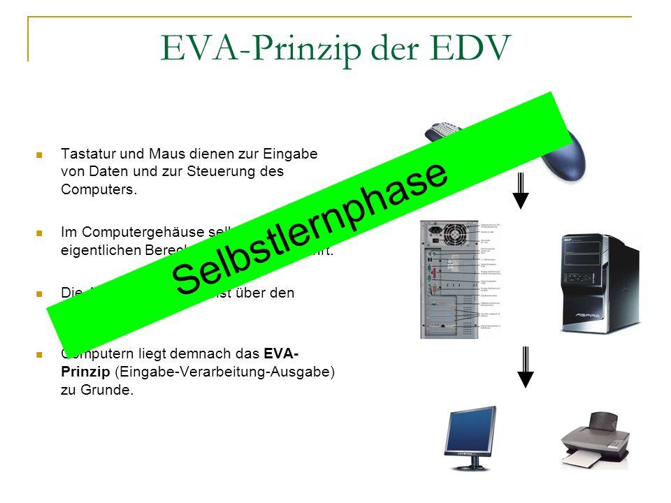 EVA-Prinzip der EDV Tastatur und Maus dienen zur Eingabe von Daten und zur Steuerung des Computers.