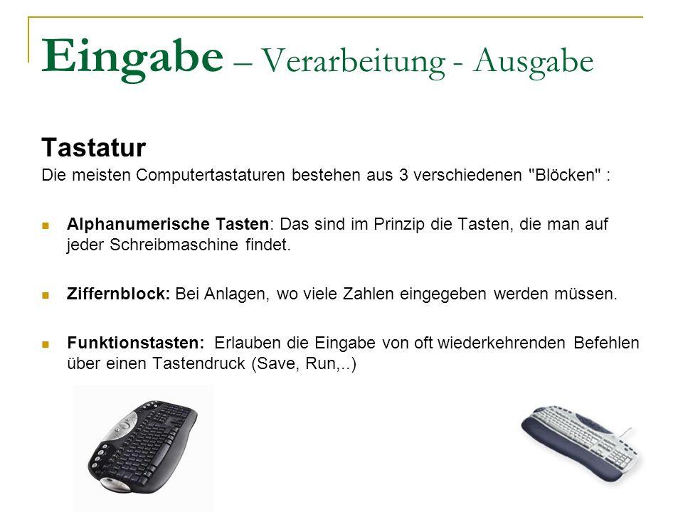 Eingabe – Verarbeitung - Ausgabe Wie kommen Bilder auf den Monitor.