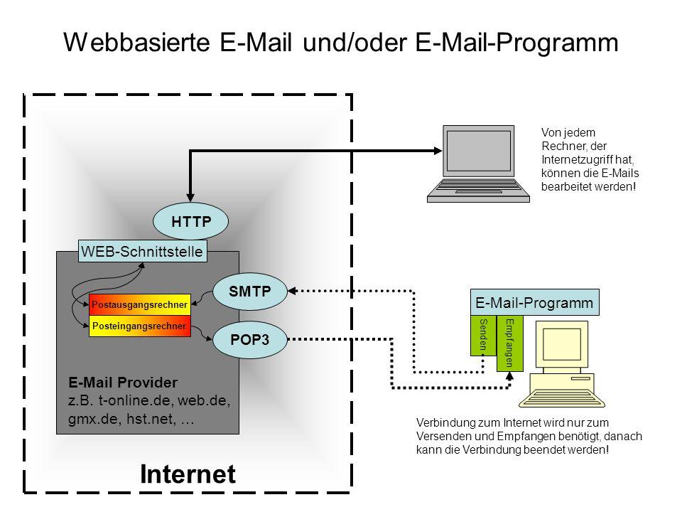 Internet Webbasierte E-Mail und/oder E-Mail-Programm Posteingangsrechner Postausgangsrechner E-Mail-Programm SendenEmpfangen SMTPPOP3 WEB-Schnittstell