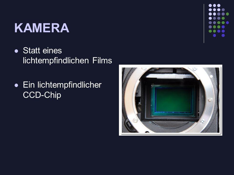 KAMERA Statt eines lichtempfindlichen Films Ein lichtempfindlicher CCD-Chip