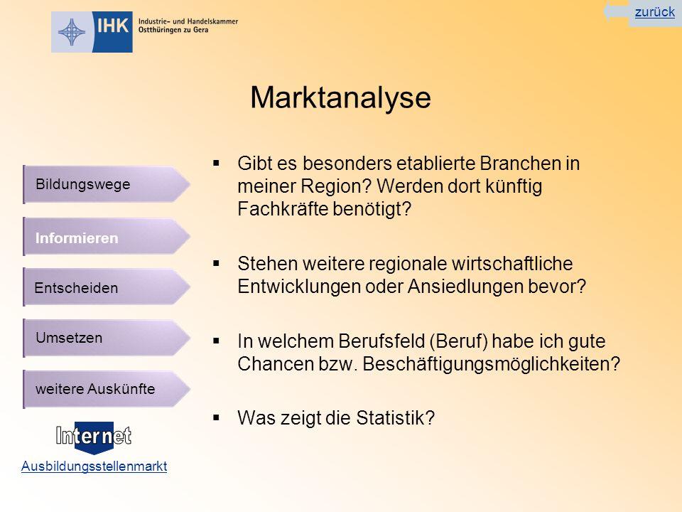 Marktanalyse Gibt es besonders etablierte Branchen in meiner Region.