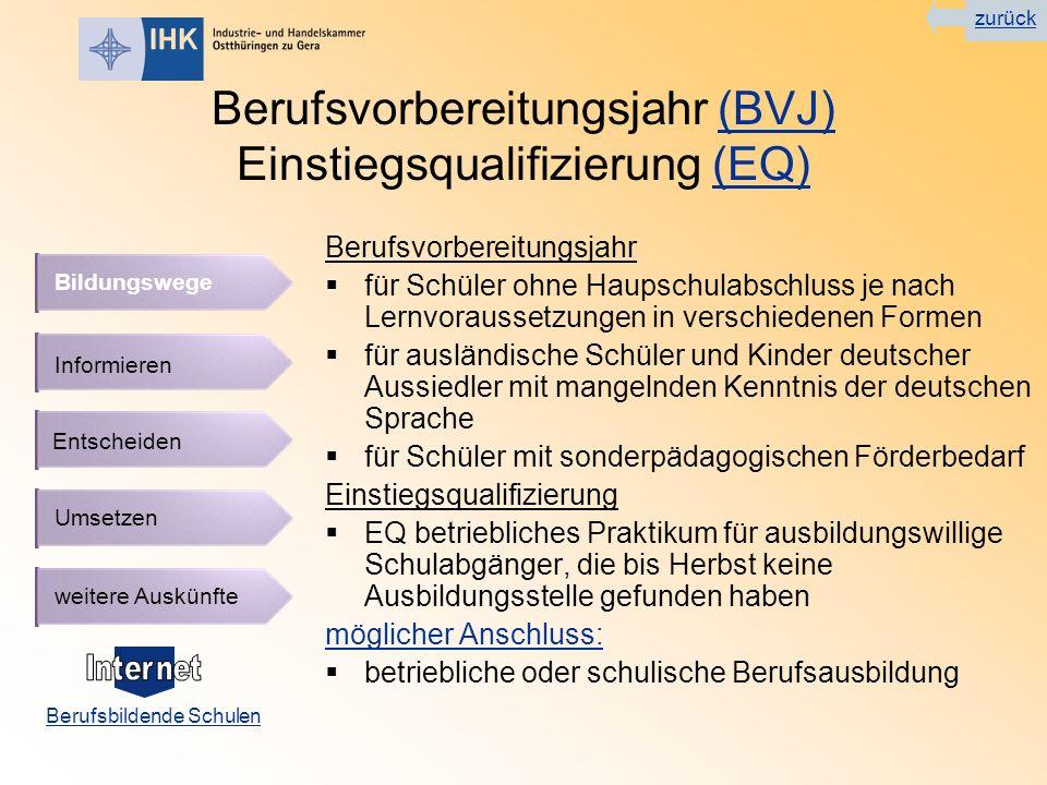 Berufsvorbereitungsjahr (BVJ) Einstiegsqualifizierung (EQ)(BVJ)(EQ) Berufsvorbereitungsjahr für Schüler ohne Haupschulabschluss je nach Lernvoraussetzungen in verschiedenen Formen für ausländische Schüler und Kinder deutscher Aussiedler mit mangelnden Kenntnis der deutschen Sprache für Schüler mit sonderpädagogischen Förderbedarf Einstiegsqualifizierung EQ betriebliches Praktikum für ausbildungswillige Schulabgänger, die bis Herbst keine Ausbildungsstelle gefunden haben möglicher Anschluss: betriebliche oder schulische Berufsausbildung Bildungswege Informieren Entscheiden Umsetzen weitere Auskünfte Berufsbildende Schulen zurück