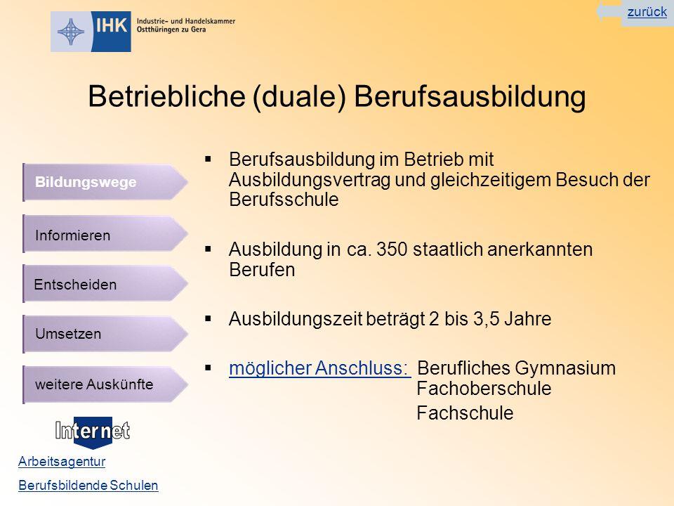 Betriebliche (duale) Berufsausbildung Berufsausbildung im Betrieb mit Ausbildungsvertrag und gleichzeitigem Besuch der Berufsschule Ausbildung in ca.