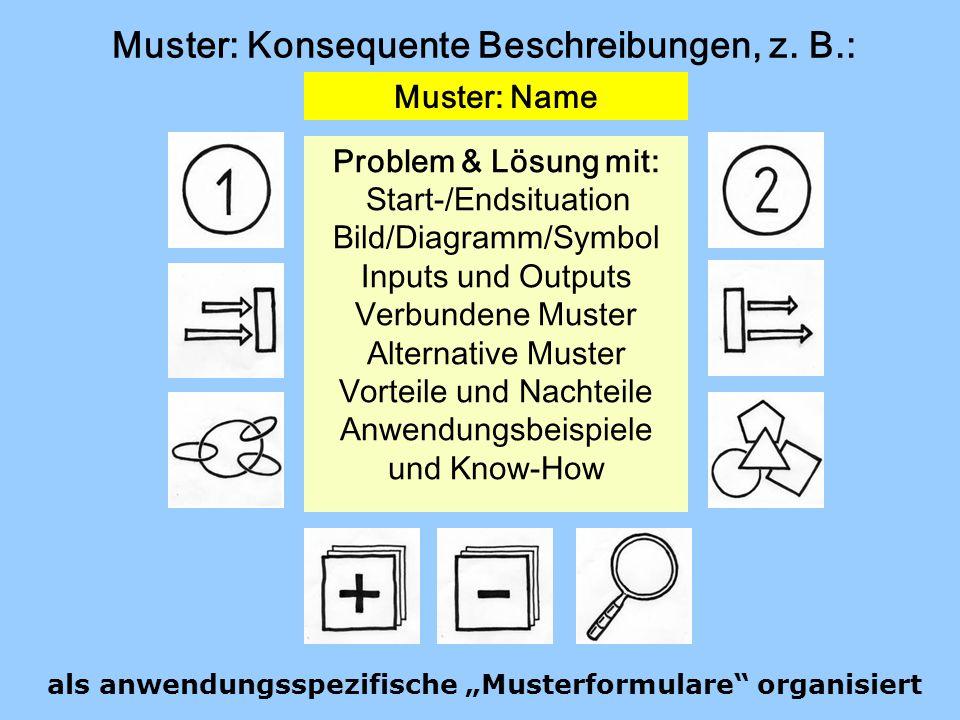Muster: Konsequente Beschreibungen, z. B.: Muster: Name Problem & Lösung mit: Start-/Endsituation Bild/Diagramm/Symbol Inputs und Outputs Verbundene M