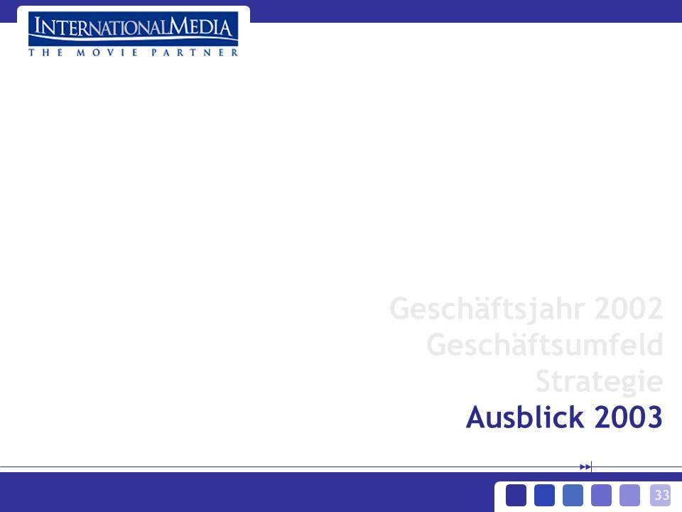 33 Geschäftsjahr 2002 Geschäftsumfeld Strategie Ausblick 2003