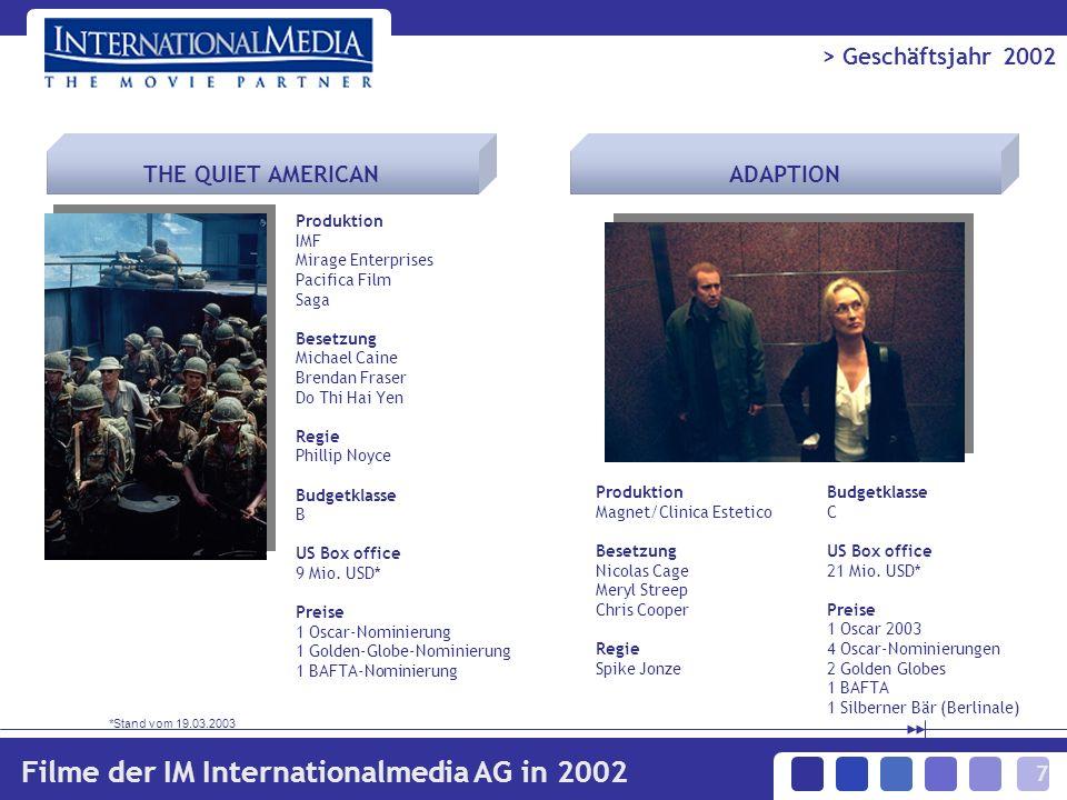 7 ADAPTION Produktion Magnet/Clinica Estetico Besetzung Nicolas Cage Meryl Streep Chris Cooper Regie Spike Jonze > Geschäftsjahr 2002 Filme der IM Internationalmedia AG in 2002 *Stand vom 19.03.2003 Budgetklasse C US Box office 21 Mio.