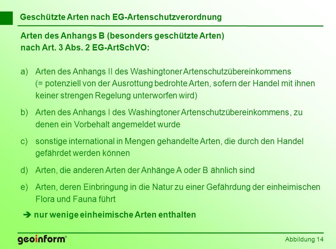 Abbildung 14 Geschützte Arten nach EG-Artenschutzverordnung Arten des Anhangs B (besonders geschützte Arten) nach Art. 3 Abs. 2 EG-ArtSchVO: a)Arten d