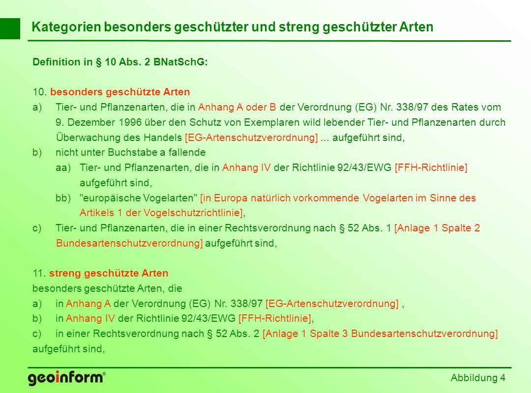 Abbildung 5 Kategorien besonders geschützte und streng geschützte Arten Anhang B EG-Artenschutz- verordnung Anlage 1 Spalte 2 Bundesartenschutz- verordnung Europäische Vogelarten besonders geschützte Arten Anhang A EG-Artenschutz- verordnung Anhang IV FFH-Richtlinie