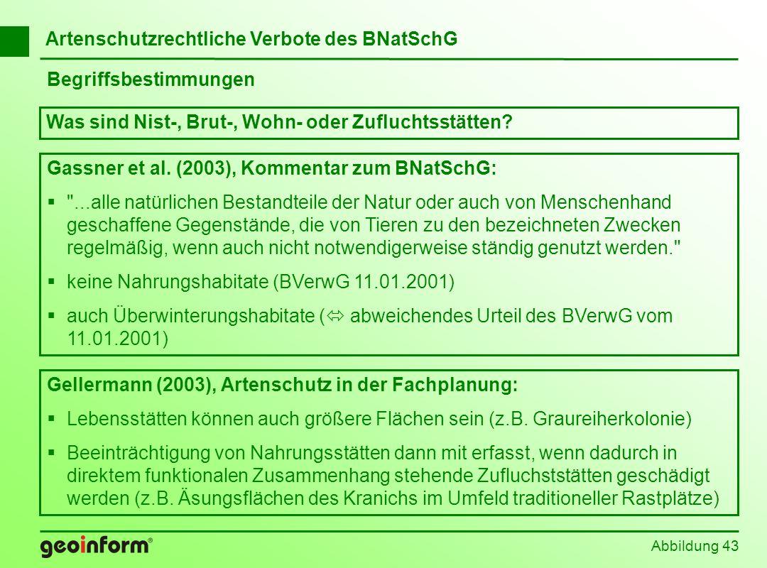 Abbildung 43 Begriffsbestimmungen Was sind Nist-, Brut-, Wohn- oder Zufluchtsstätten? Gassner et al. (2003), Kommentar zum BNatSchG:
