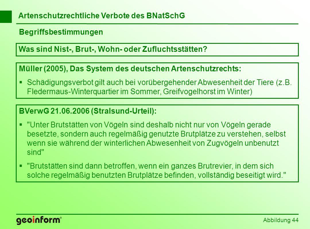 Abbildung 44 Begriffsbestimmungen Was sind Nist-, Brut-, Wohn- oder Zufluchtsstätten? Müller (2005), Das System des deutschen Artenschutzrechts: Schäd