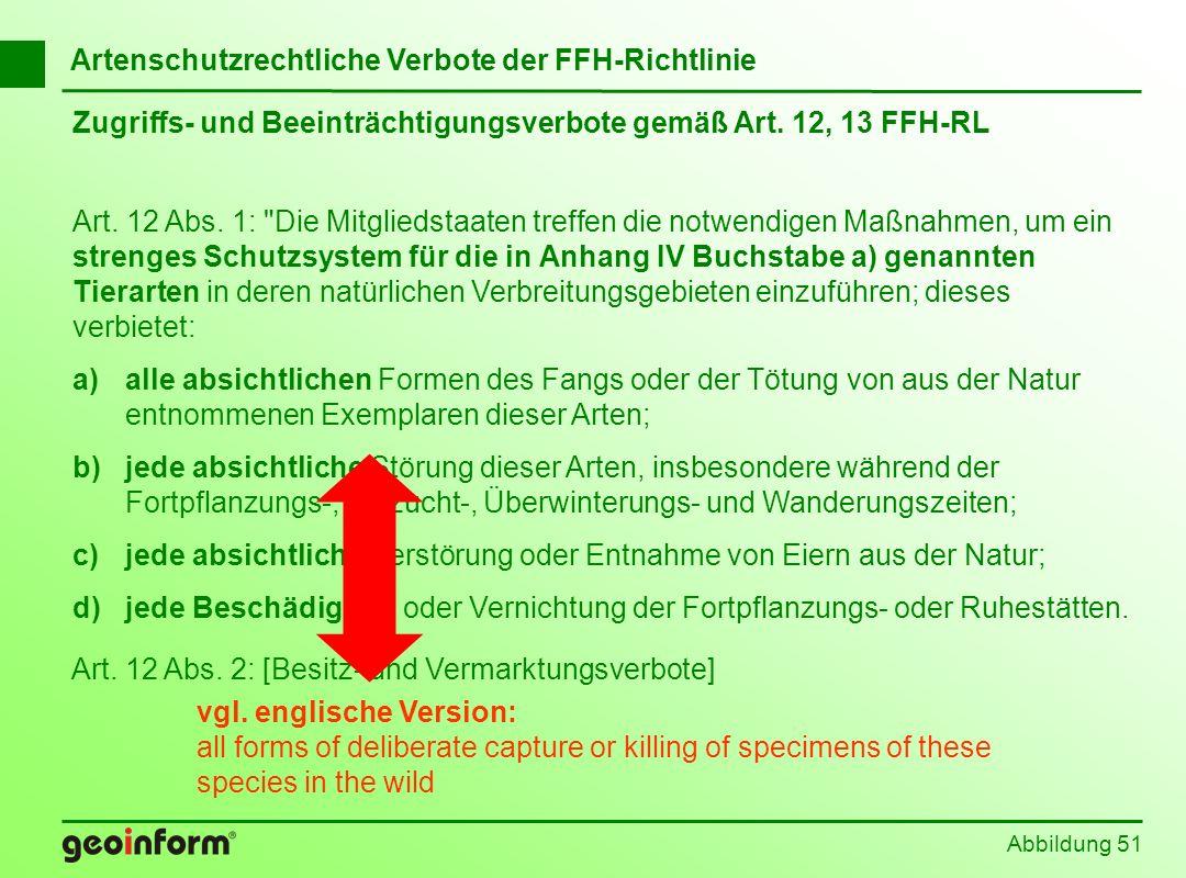 Abbildung 51 Art. 12 Abs. 1: