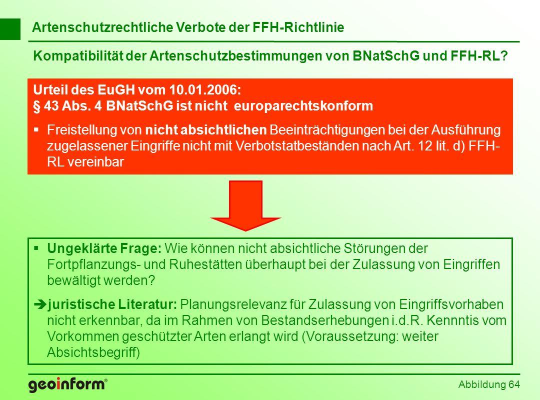 Abbildung 64 Kompatibilität der Artenschutzbestimmungen von BNatSchG und FFH-RL? Urteil des EuGH vom 10.01.2006: § 43 Abs. 4 BNatSchG ist nicht europa