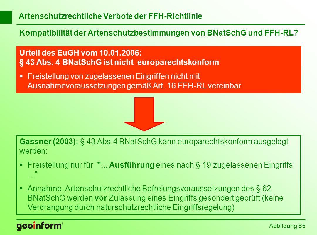 Abbildung 65 Artenschutzrechtliche Verbote der FFH-Richtlinie Kompatibilität der Artenschutzbestimmungen von BNatSchG und FFH-RL? Urteil des EuGH vom