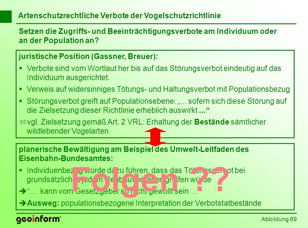 Abbildung 69 Setzen die Zugriffs- und Beeinträchtigungsverbote am Individuum oder an der Population an? juristische Position (Gassner, Breuer): Verbot