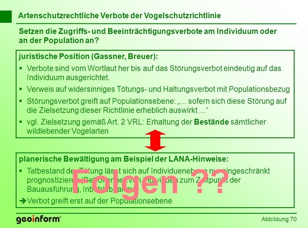 Abbildung 70 Setzen die Zugriffs- und Beeinträchtigungsverbote am Individuum oder an der Population an? juristische Position (Gassner, Breuer): Verbot