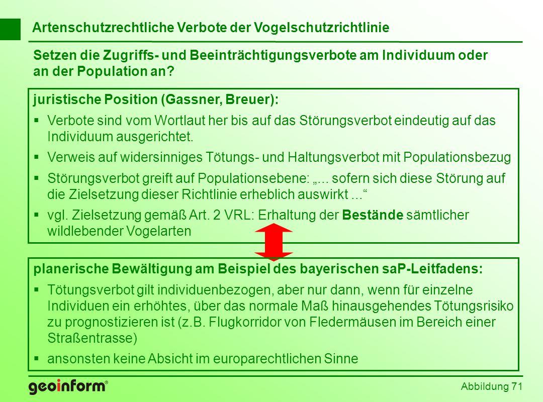 Abbildung 71 Setzen die Zugriffs- und Beeinträchtigungsverbote am Individuum oder an der Population an? juristische Position (Gassner, Breuer): Verbot