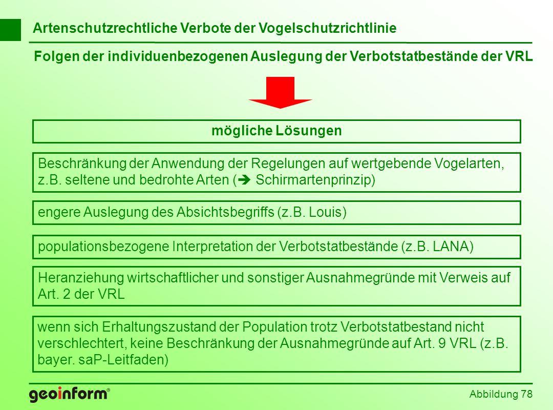 wenn sich Erhaltungszustand der Population trotz Verbotstatbestand nicht verschlechtert, keine Beschränkung der Ausnahmegründe auf Art. 9 VRL (z.B. ba