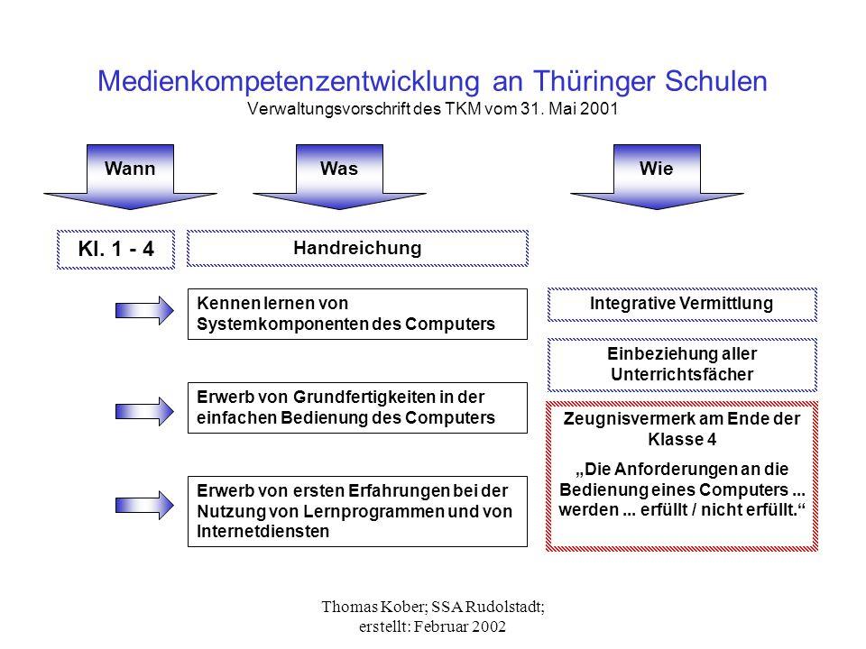 Thomas Kober; SSA Rudolstadt; erstellt: Februar 2002 Medienkompetenzentwicklung an Thüringer Schulen Verwaltungsvorschrift des TKM vom 31. Mai 2001 Ke