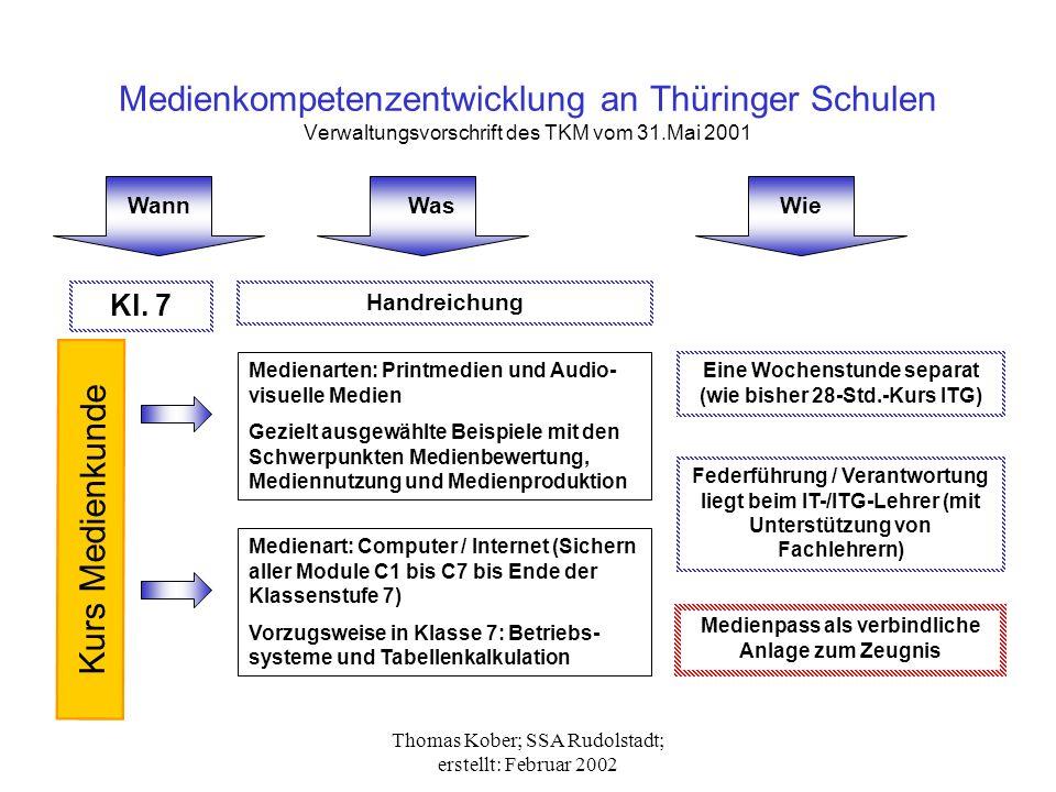 Thomas Kober; SSA Rudolstadt; erstellt: Februar 2002 Medienkompetenzentwicklung an Thüringer Schulen Verwaltungsvorschrift des TKM vom 31.Mai 2001 Medienarten: Printmedien und Audio- visuelle Medien Gezielt ausgewählte Beispiele mit den Schwerpunkten Medienbewertung, Mediennutzung und Medienproduktion Kl.