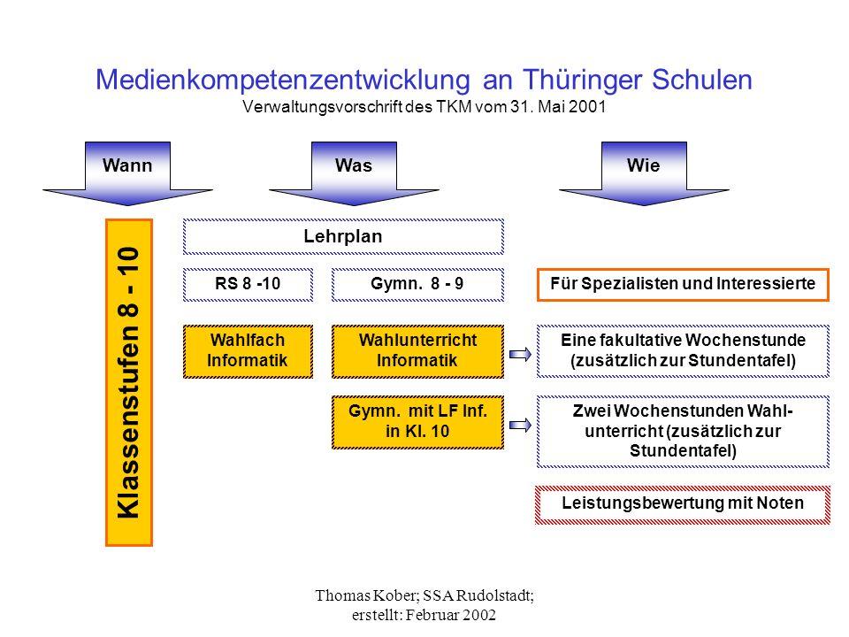 Thomas Kober; SSA Rudolstadt; erstellt: Februar 2002 Medienkompetenzentwicklung an Thüringer Schulen Verwaltungsvorschrift des TKM vom 31. Mai 2001 Wa