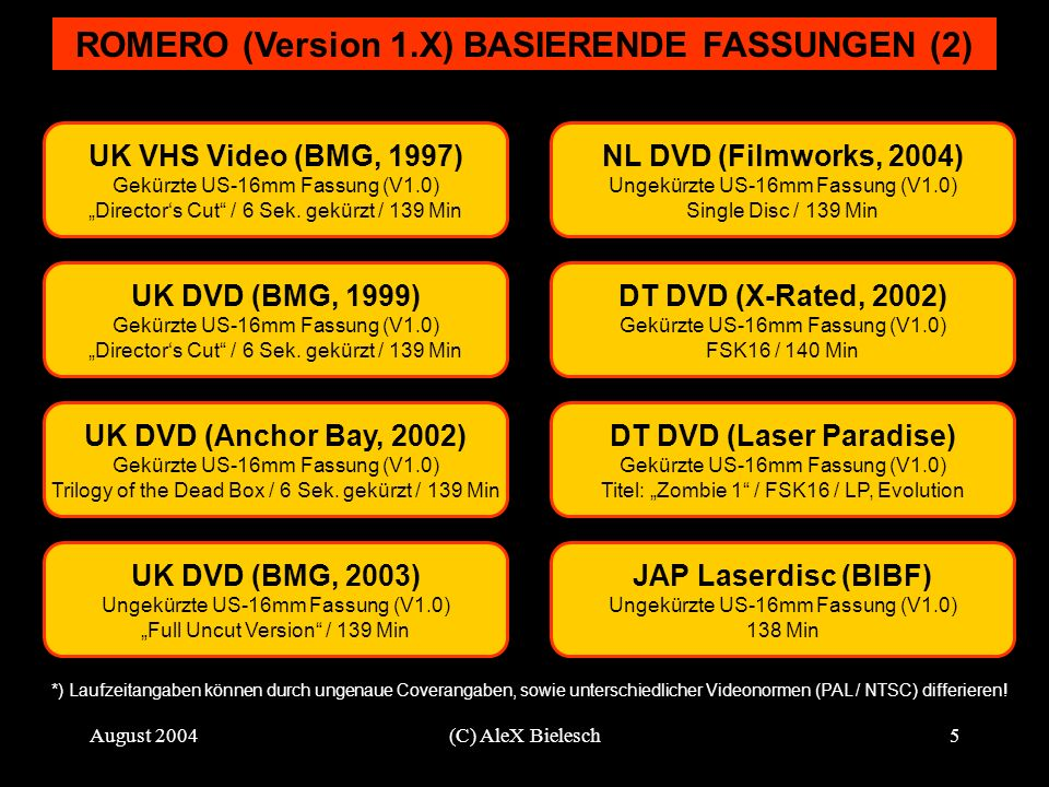 August 2004(C) AleX Bielesch5 ROMERO (Version 1.X) BASIERENDE FASSUNGEN (2) UK VHS Video (BMG, 1997) Gekürzte US-16mm Fassung (V1.0) Directors Cut / 6