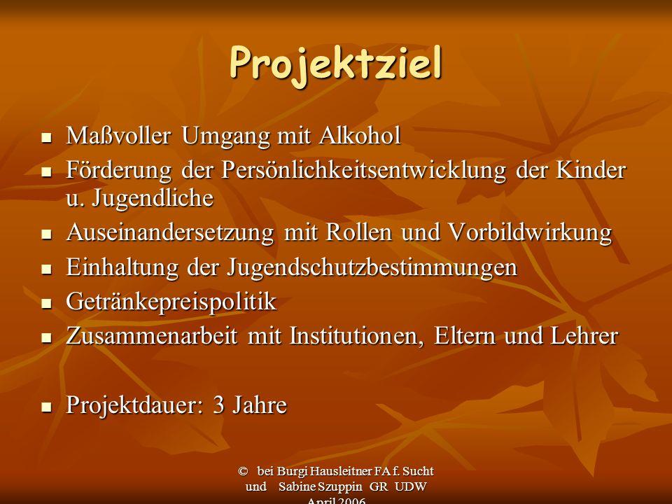 © bei Burgi Hausleitner FA f. Sucht und Sabine Szuppin GR UDW April 2006 Projektziel Maßvoller Umgang mit Alkohol Maßvoller Umgang mit Alkohol Förderu