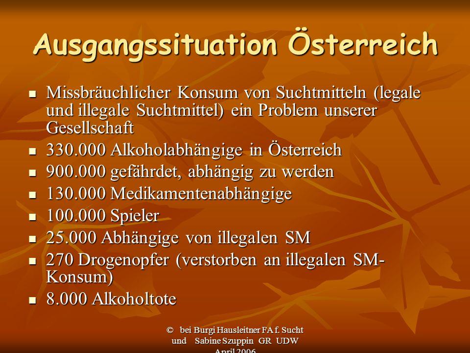 © bei Burgi Hausleitner FA f. Sucht und Sabine Szuppin GR UDW April 2006 Ausgangssituation Österreich Missbräuchlicher Konsum von Suchtmitteln (legale