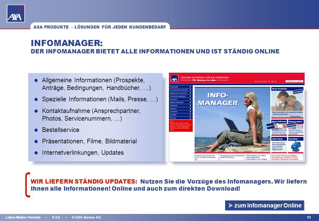 KAPITEL 12Leben Makler-Vertrieb V 2.0 © AXA Service AG AXA PRODUKTE – LÖSUNGEN FÜR JEDEN KUNDENBEDARF l Infomanager ONLINE – Online-Archive l Vollinst