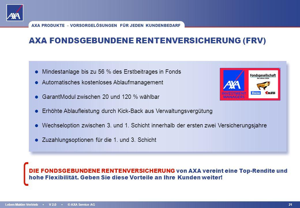 KAPITEL 20Leben Makler-Vertrieb V 2.0 © AXA Service AG TwinStar Premium AXA PRODUKTE – VORSORGELÖSUNGEN FÜR JEDEN KUNDENBEDARF TwinStar PREMIUM: Die e
