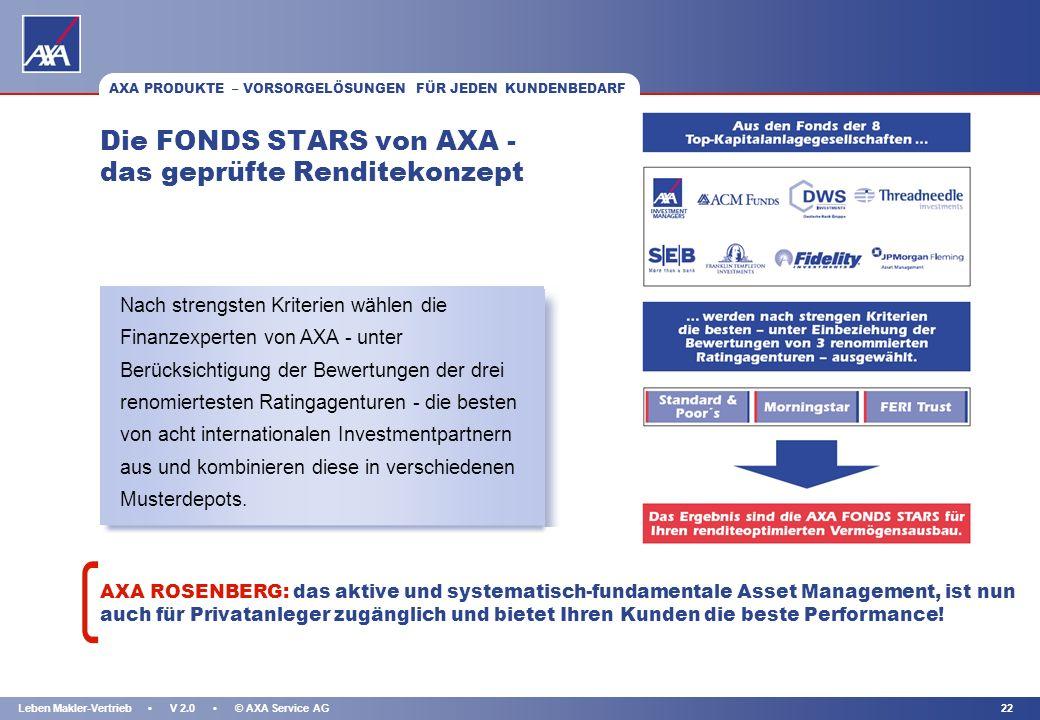 KAPITEL 21Leben Makler-Vertrieb V 2.0 © AXA Service AG AXA FONDSGEBUNDENE RENTENVERSICHERUNG (FRV) UNSER ZIEL l Mindestanlage bis zu 56 % des Erstbeit