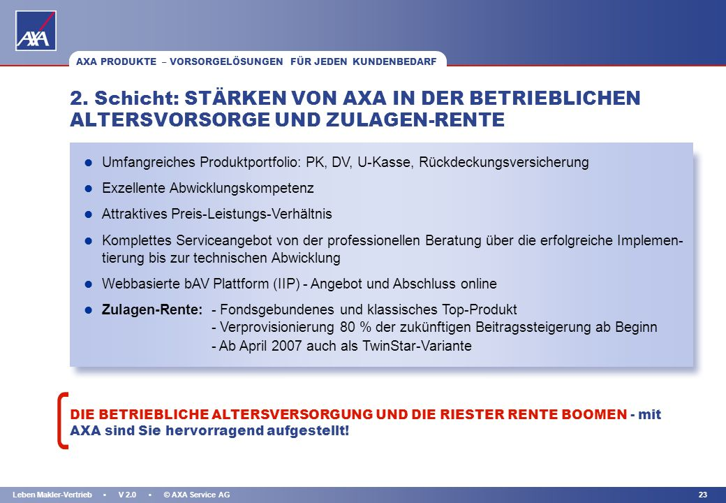 KAPITEL 22Leben Makler-Vertrieb V 2.0 © AXA Service AG AXA ROSENBERG: das aktive und systematisch-fundamentale Asset Management, ist nun auch für Priv