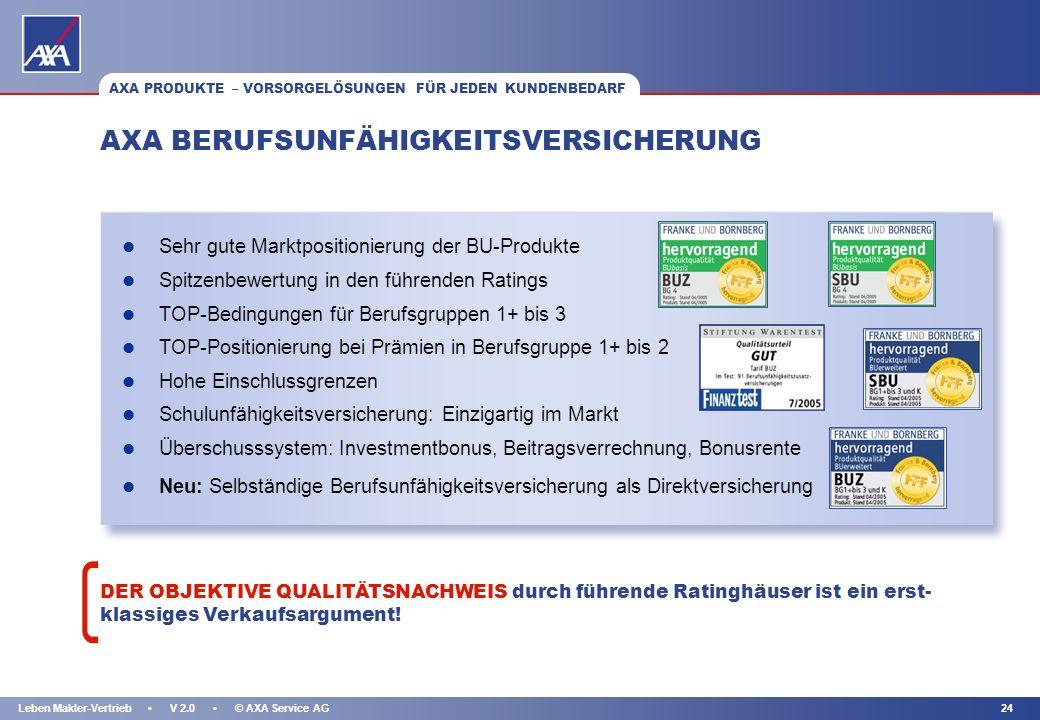KAPITEL 23Leben Makler-Vertrieb V 2.0 © AXA Service AG 2. Schicht: STÄRKEN VON AXA IN DER BETRIEBLICHEN ALTERSVORSORGE UND ZULAGEN-RENTE UNSER ZIEL l